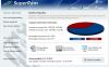 SuperRam 7 – 内存管理软件[Windows][$10→0]
