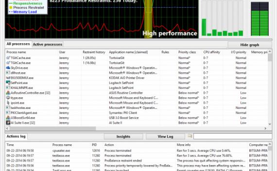 Process Lasso Pro — 系统进程优化[PC][$37→0]